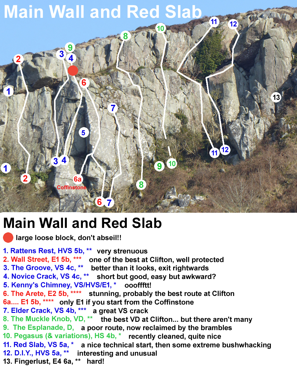 Clifton Crag, Dumfries, topo and route photo for Main Wall and Red Slab