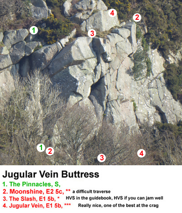 Clifton Crag, Dumfries, topo and route photo for Jugular Vein buttress
