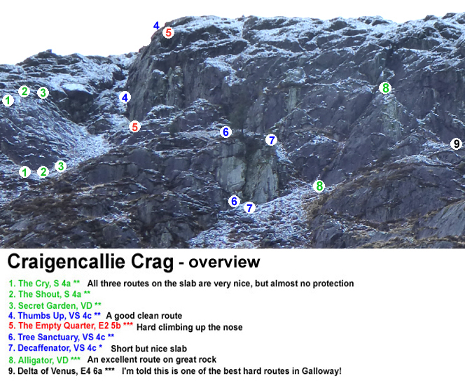 Rock climbing routes at Craigencallie, Dumfries & Galloway