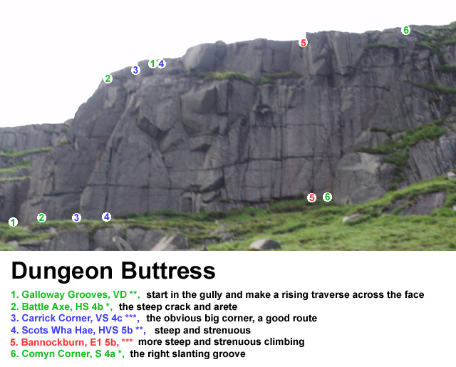 Rock climbs on the Dungeon Buttress, Southern Uplands