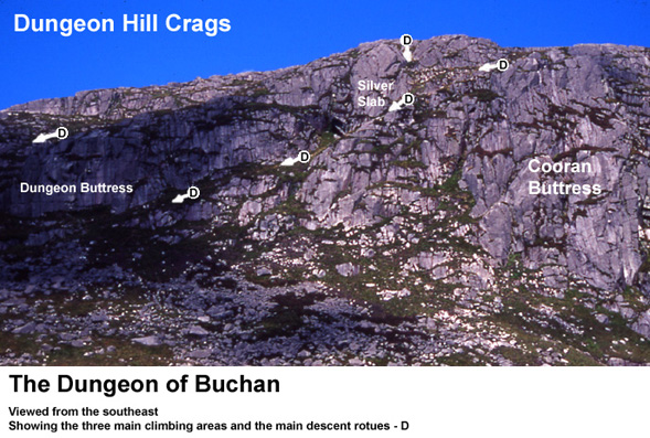 The main rock climbing areas on the Dungeon of Buchan
