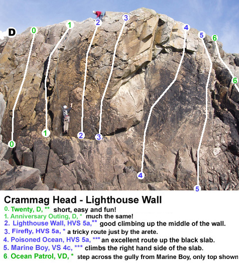 Cramag Head - Lighthouse Wall